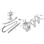 Cam chain   Cylinder