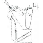Handlebar, Cable